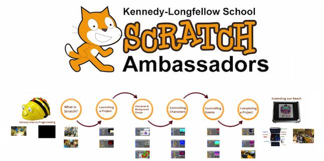 ScratchAmbassadors