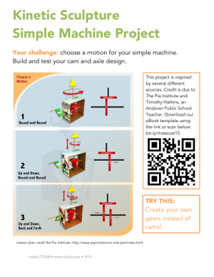 Kinetic Sculpture Simple Machine Project