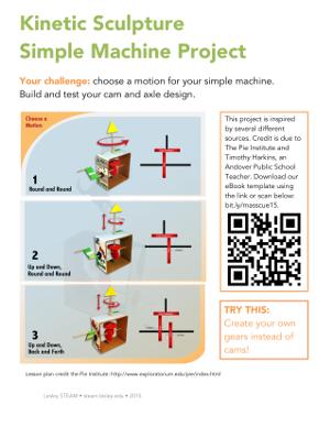 Kinetic Sculpture Simple Machine Project